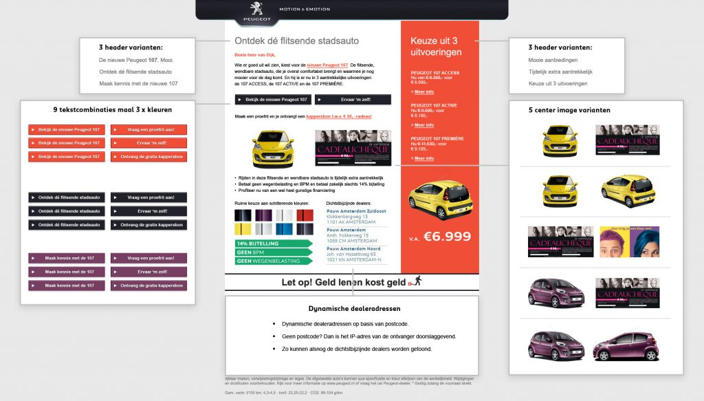 Peugeot dynamische content mail