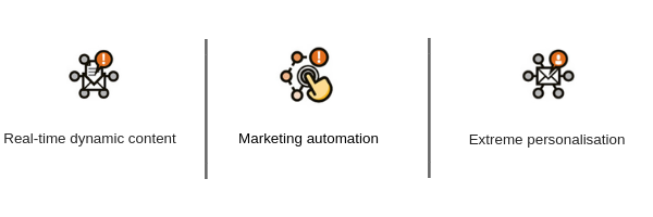 Marketing automation extreme personalisation