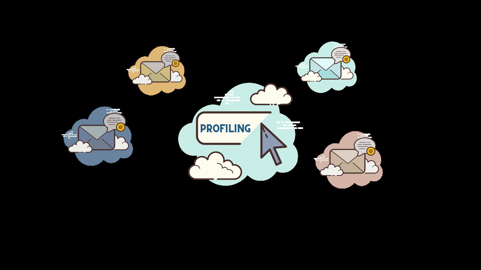 Profiling and GDPR