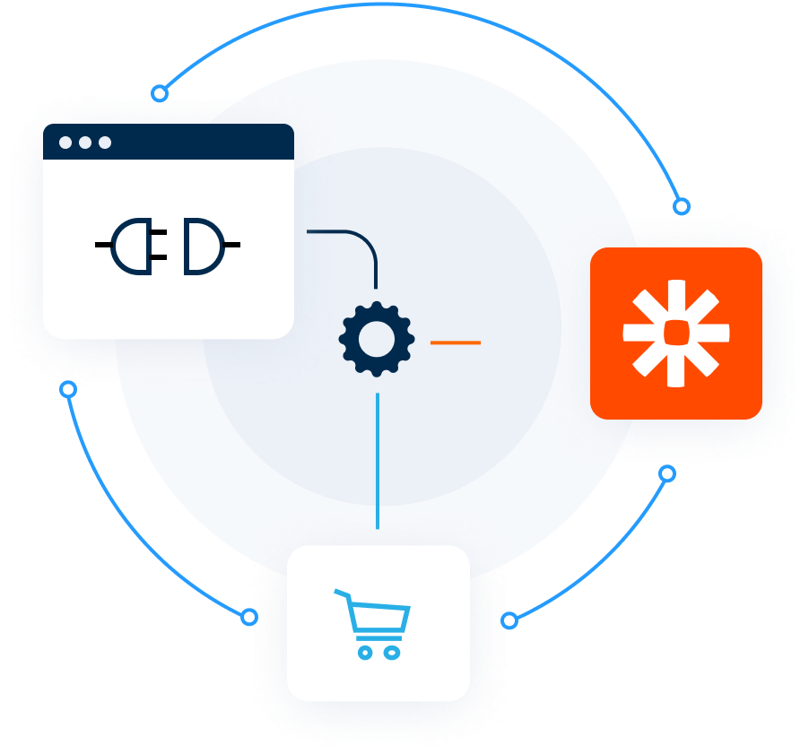 Ecommerce connect Email marketing automation