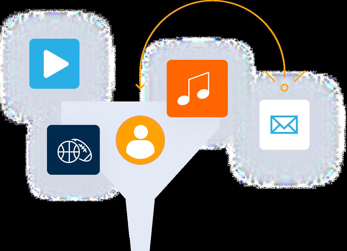 Nurture B2B email marketing automation